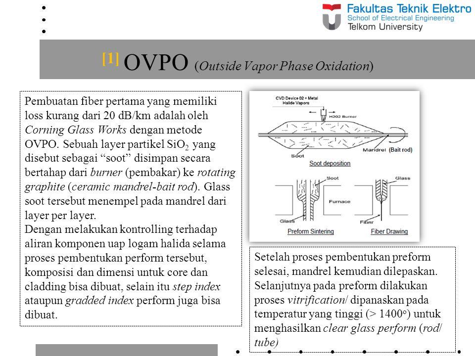 [1] OVPO (Outside Vapor Phase Oxidation)